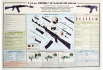 """Плакат """"Автомат АК 74М 5,45мм"""" 1 лист 100*70см"""