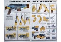 """Плакат """"Взаимодействие частей и механизмов АК-74, РПК-74"""" на 2-х листах"""