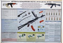 Плакат Автоматы Калашникова АКС74У  АК104 (АК102, АК105) 1 лист 100*70см