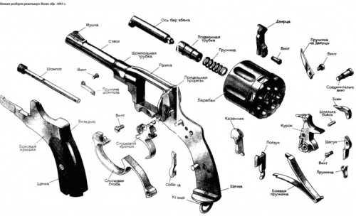 Схема разборки револьвера